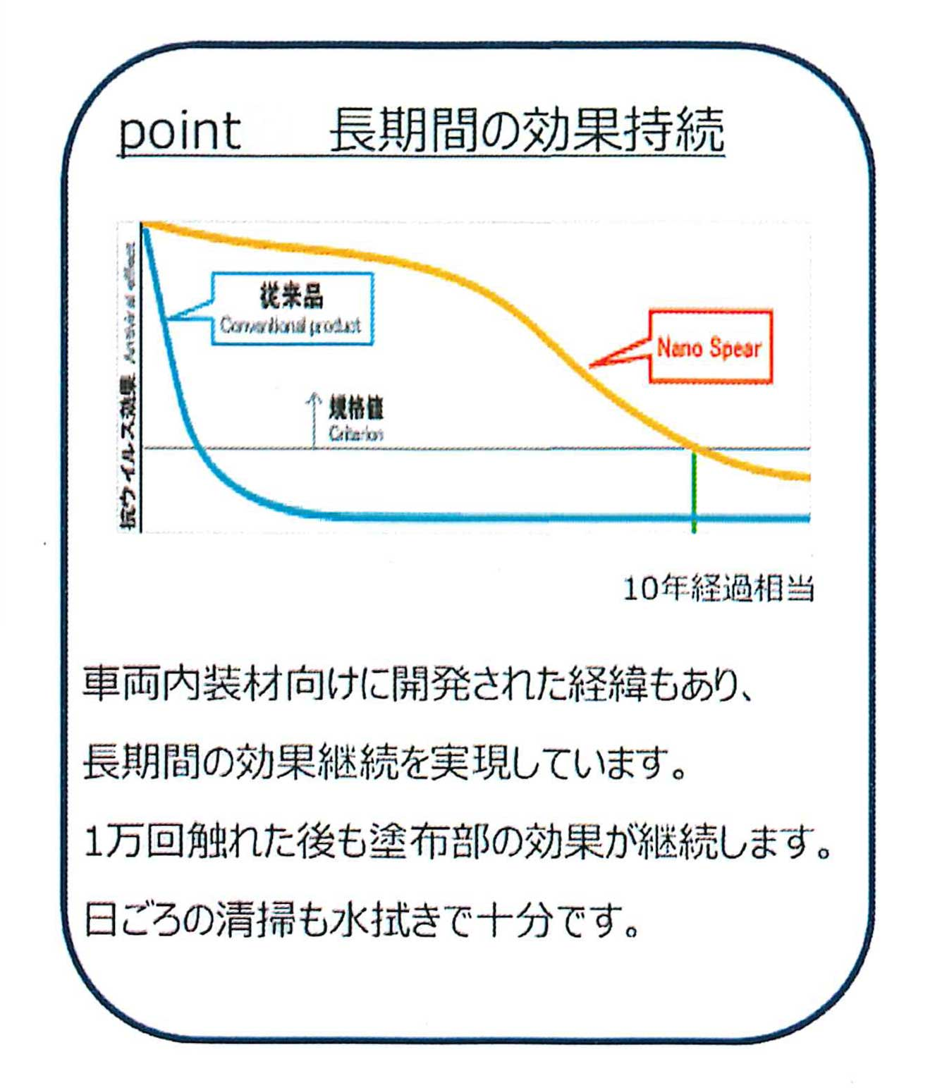 SF-ZONE 柔道畳 クラッセ